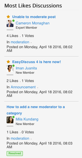 Most Likes Discussions Module