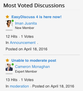 Most Voted Discussion Module