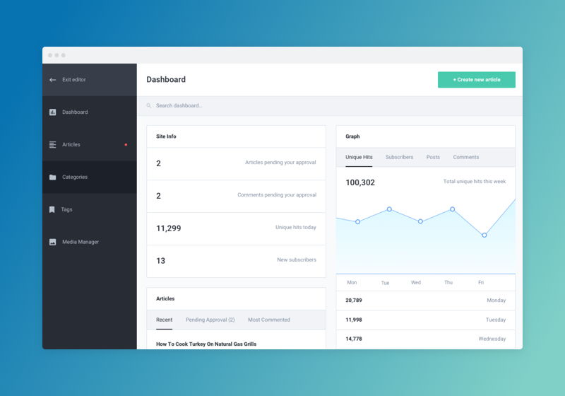 EasyArticles Dashboard