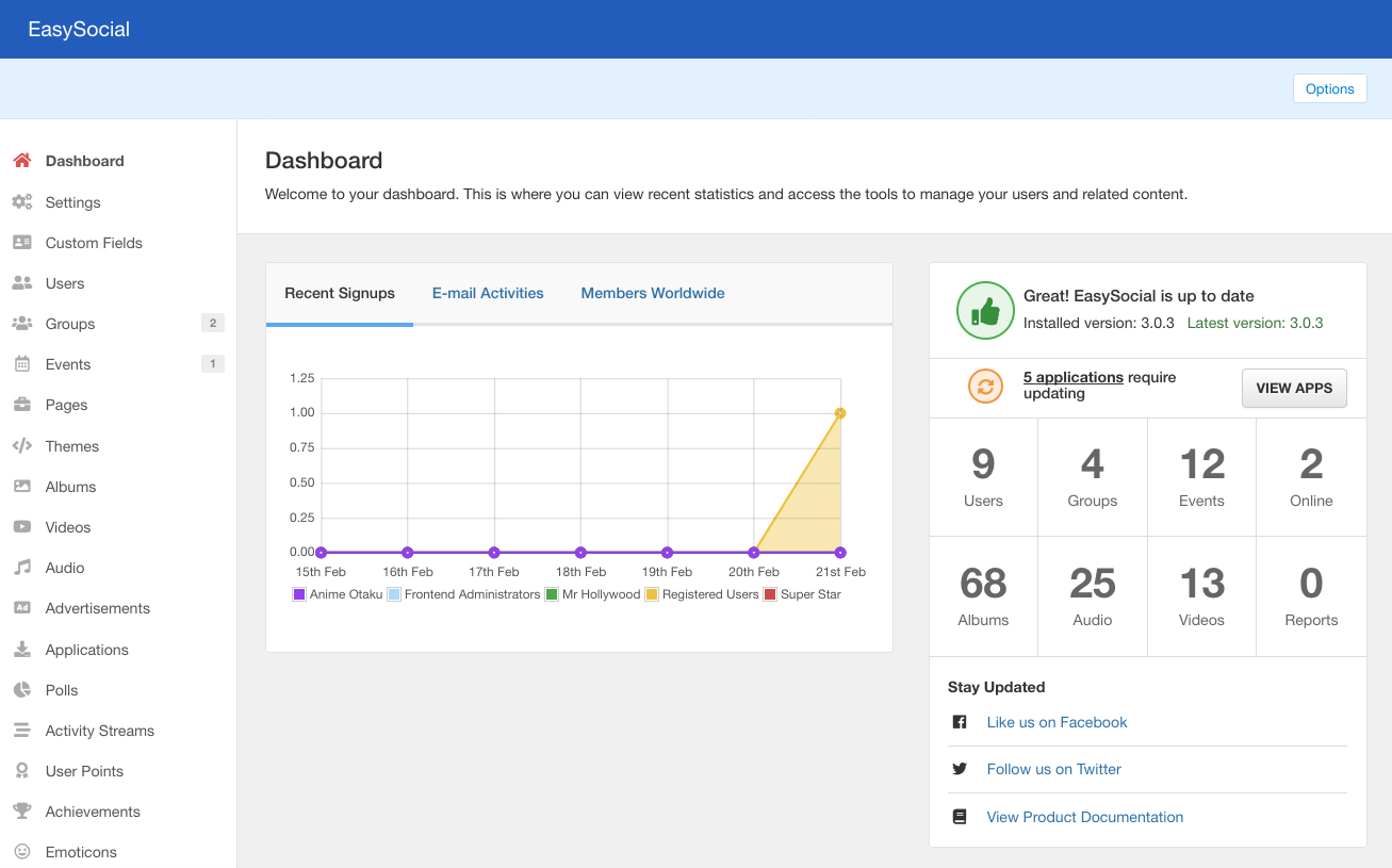EasySocial - Administration Dashboard
