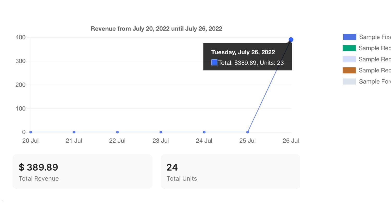PayPlans Sales Analytics Screenshot